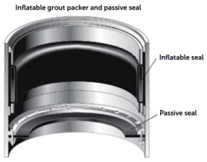 The inflatable grout packer mounted on a pile (cylinder driven into the seabed) will expand around a tripod leg like one in the picture to the right. Grout poured between the two will harden and form a solid joint.