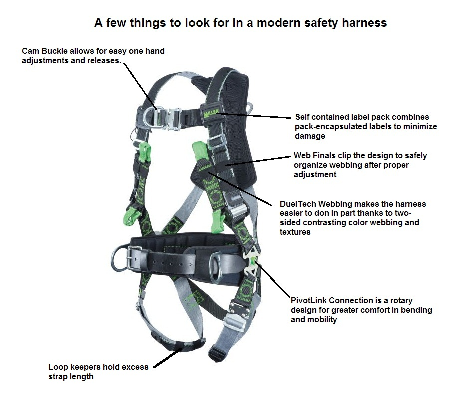 Revolution RDTSL QC BDP UBK with callouts safety properly adjusting your harness can make all the difference