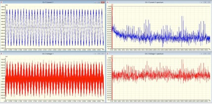 The upper left data is the 0.05 second current, the upper right is the high-frequency current FFT, the lower left is the 0.05 second voltage, and the lower right is the high-frequency voltage FFT. Data such as this is often used for tracking harmonic conditions and higher frequency faults.