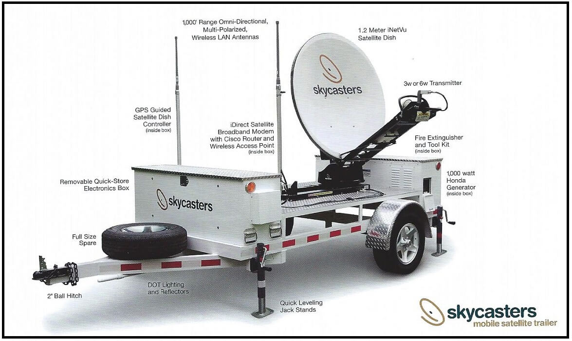 Skycasters Brings Broadband Communications To Remote Wind Farm Integrated Circuits For Users May Also Establish A Wireless Hot Spot Standard On All These Trailers And Deploying An Auto Acquire Antenna Trailer Rather Than Vehicle